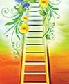 درمان ضعف ايمان «بخش سوم»