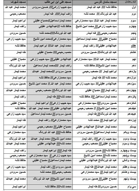 لیست اسامی امامت نماز تراویح در مساجد گیاهدان